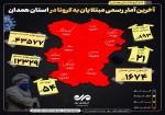 جهش آمار فوتیهای کرونا در همدان به ۲۱ نفر